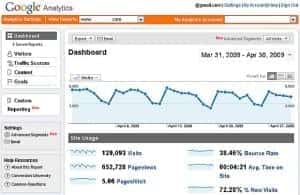 Google Analytics mesure l'audience d'un site internet via le web analytics