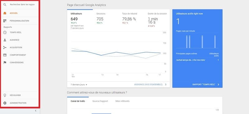 Comment configurer l'analyse Google Analytics